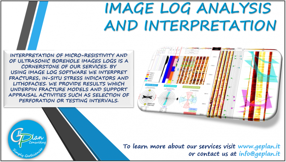 Image log analysis and interpretation