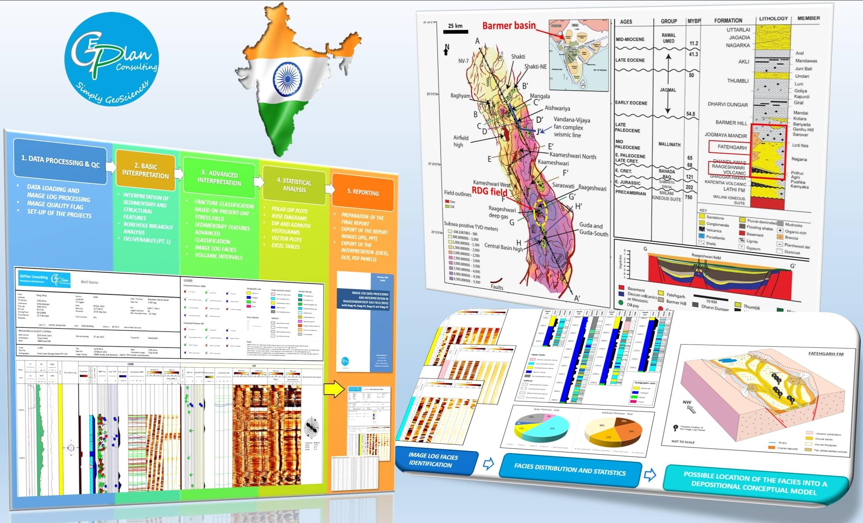 Rajasthan region – Image logs processing and interpretation